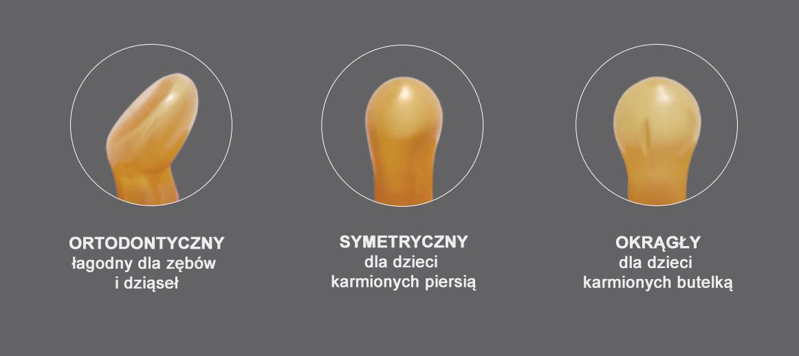Jak Wybrać Smoczek Symetryczny Uspokajacz Czy Ortodontyczny Czyli Jak Wybrać Smoczek Dla Dziecka